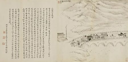 Sotheby's New York Classical Chinese Paintings Auction Totals $6,467,000