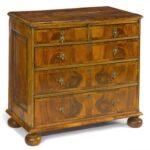 Francois Linke Bibliotheque Leads Bonhams Auction Of Fine European Furniture & Decorative Arts