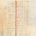 Rare four page Vellum Document, Privateers during the Napoleonic Wars to be Auctioned by Spink in London